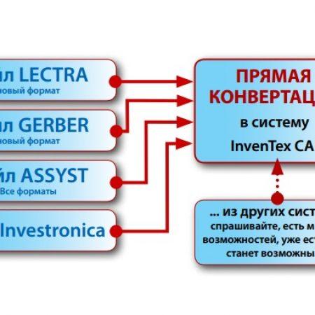 Безы132мянный